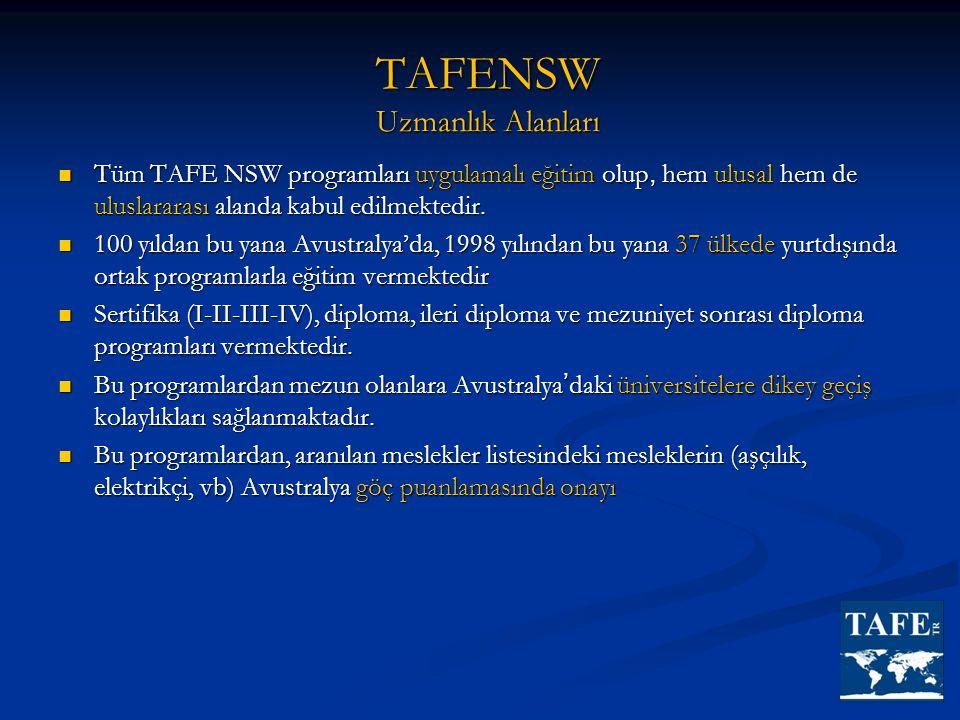 TAFENSW Uzmanlık Alanları