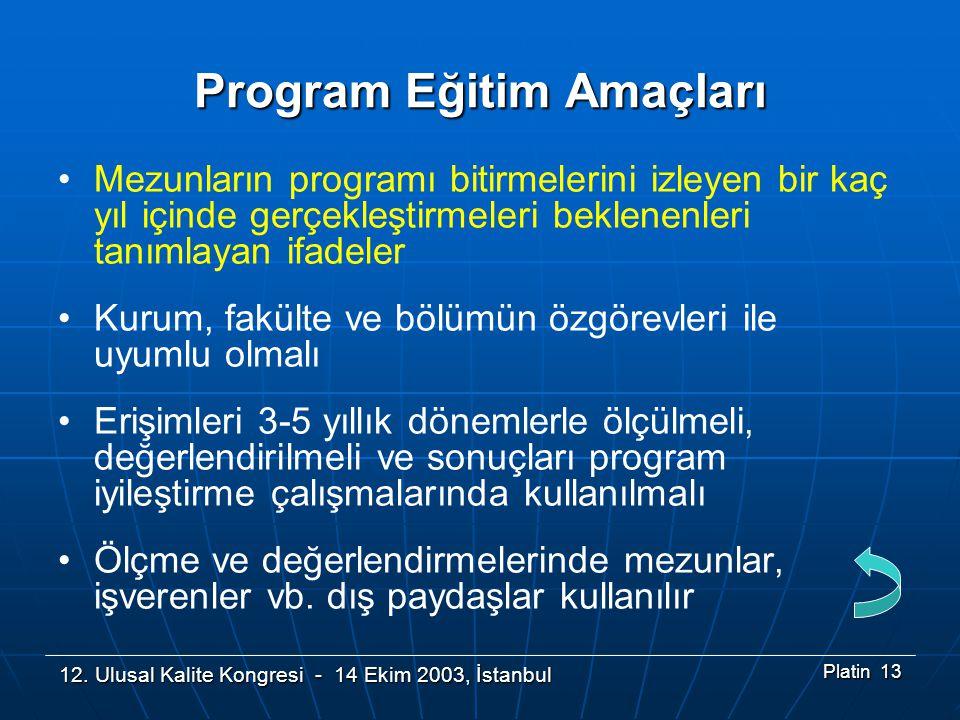 Program Eğitim Amaçları