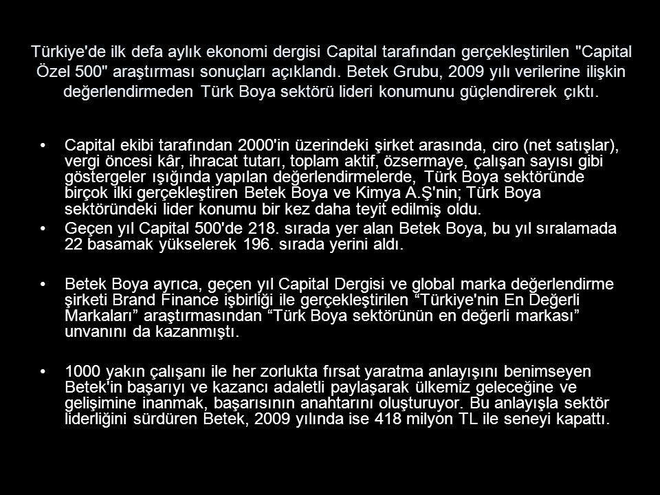Türkiye de ilk defa aylık ekonomi dergisi Capital tarafından gerçekleştirilen Capital Özel 500 araştırması sonuçları açıklandı. Betek Grubu, 2009 yılı verilerine ilişkin değerlendirmeden Türk Boya sektörü lideri konumunu güçlendirerek çıktı.