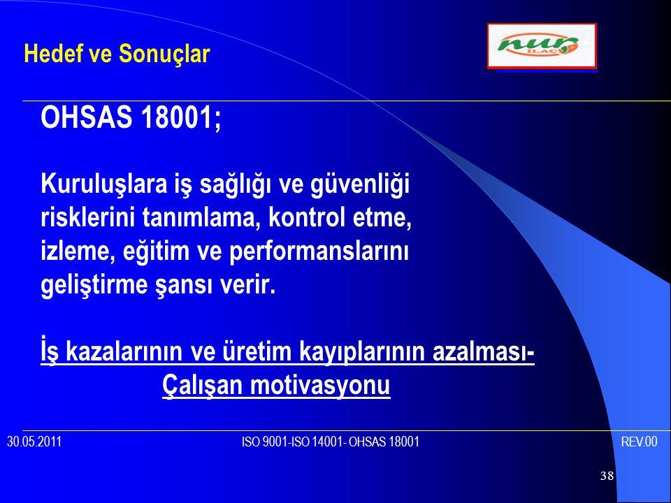 OHSAS 18001; Kuruluşlara iş sağlığı ve güvenliği