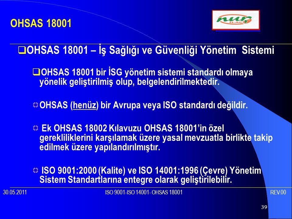 OHSAS 18001 – İş Sağlığı ve Güvenliği Yönetim Sistemi