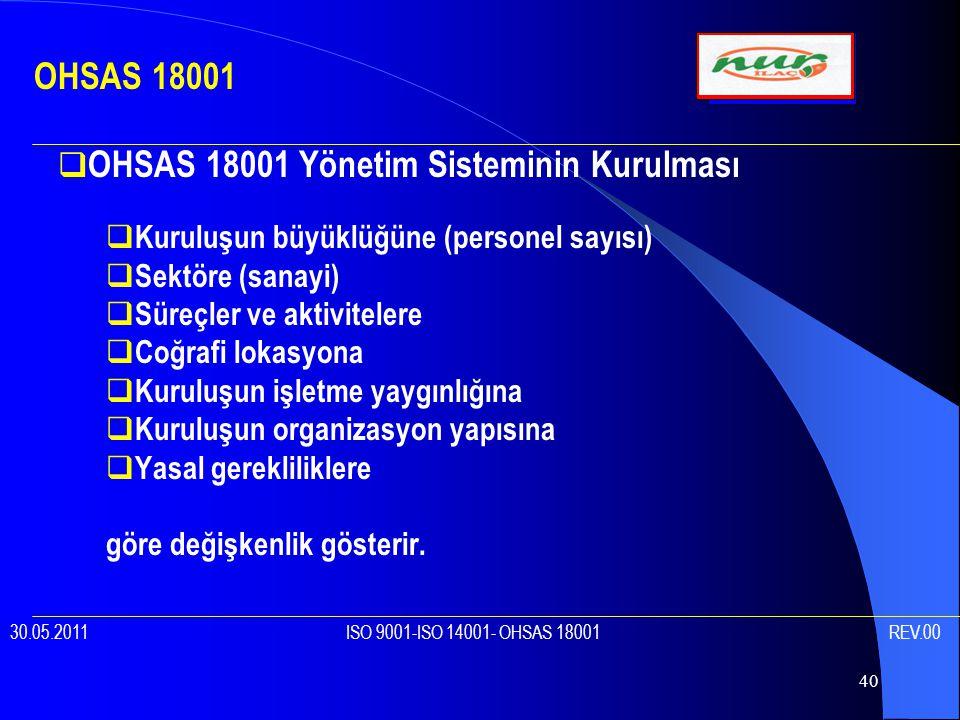 OHSAS 18001 Yönetim Sisteminin Kurulması
