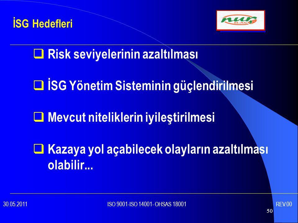 Risk seviyelerinin azaltılması İSG Yönetim Sisteminin güçlendirilmesi