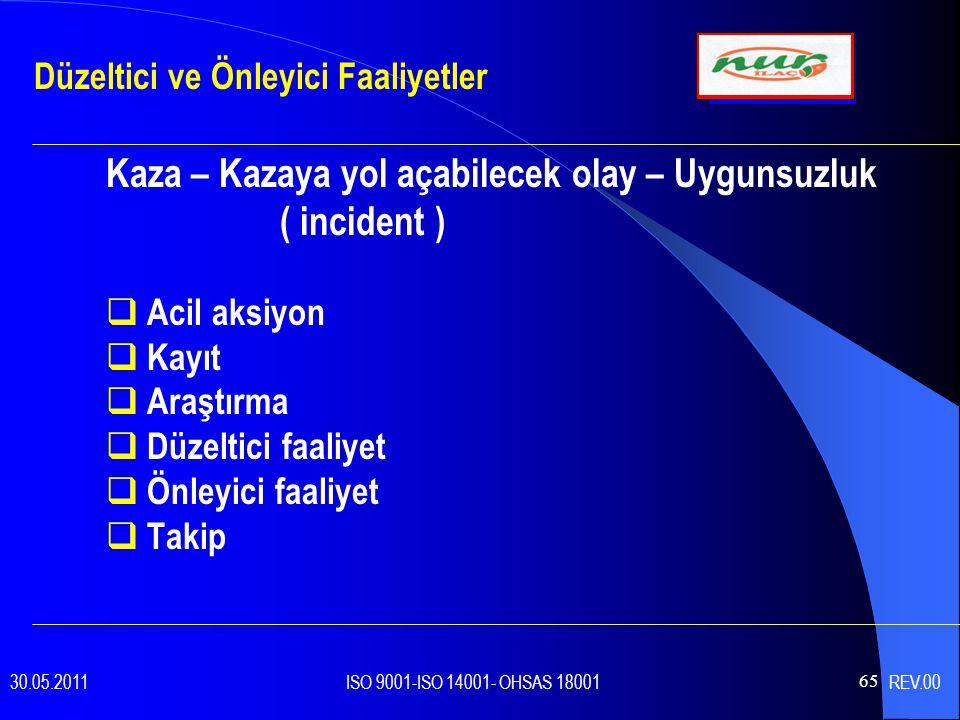 Kaza – Kazaya yol açabilecek olay – Uygunsuzluk ( incident )