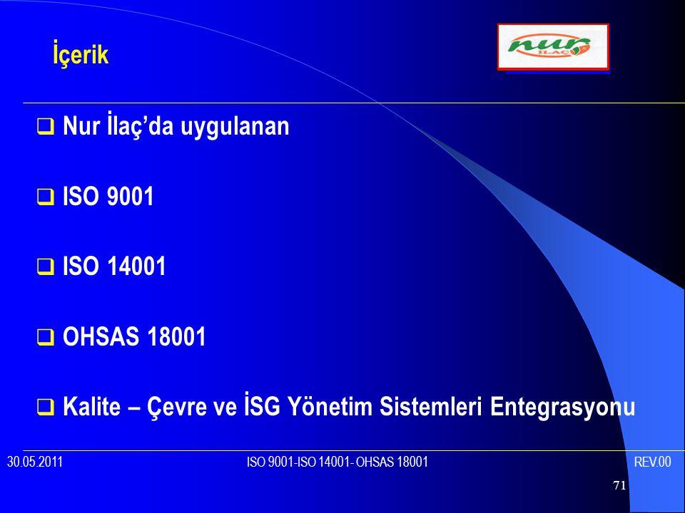 Kalite – Çevre ve İSG Yönetim Sistemleri Entegrasyonu