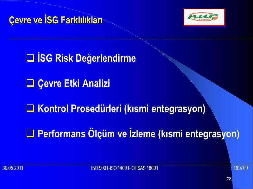 İSG Risk Değerlendirme Çevre Etki Analizi