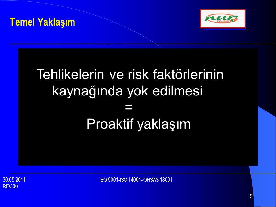 Tehlikelerin ve risk faktörlerinin kaynağında yok edilmesi =