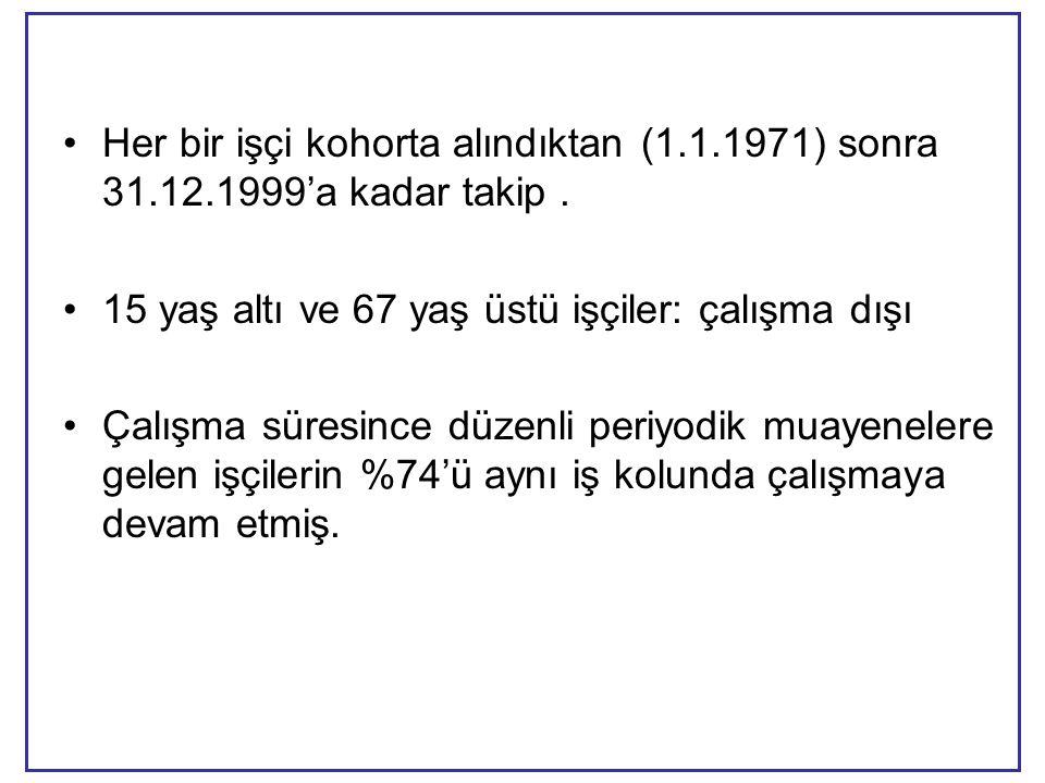 Her bir işçi kohorta alındıktan (1. 1. 1971) sonra 31. 12