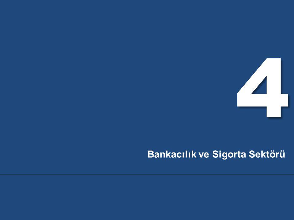 4 Bankacılık ve Sigorta Sektörü