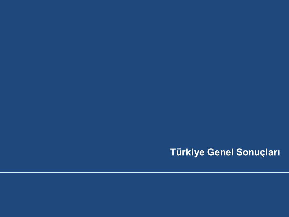 Türkiye Genel Sonuçları
