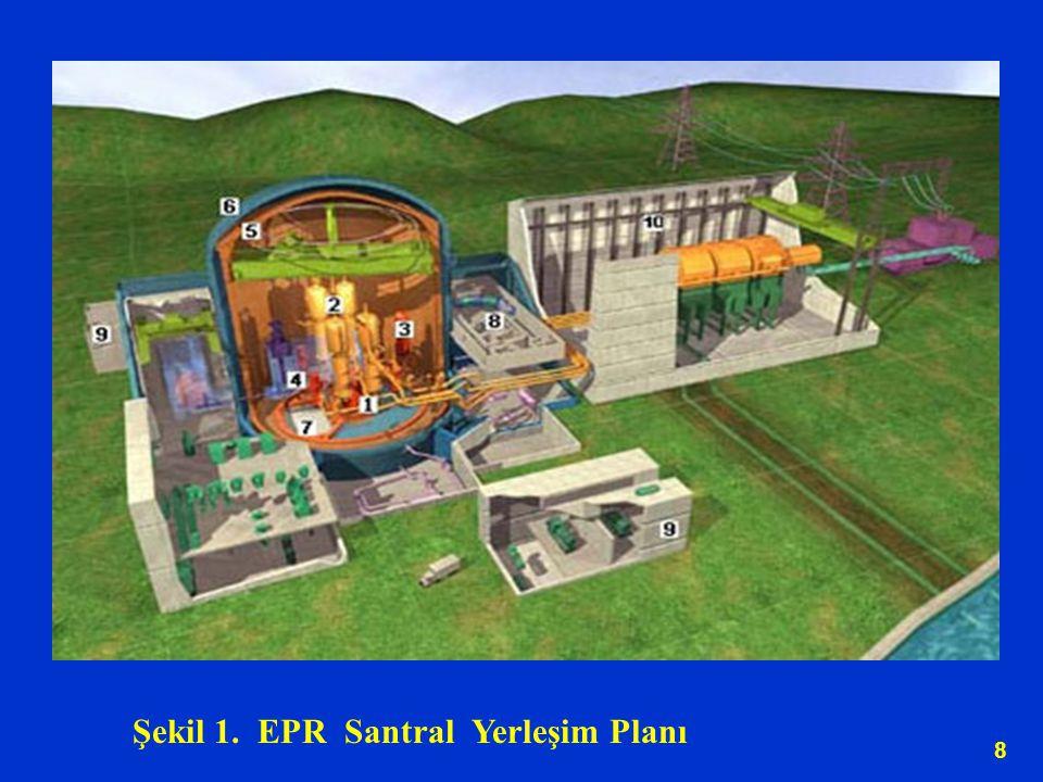 Şekil 1. EPR Santral Yerleşim Planı