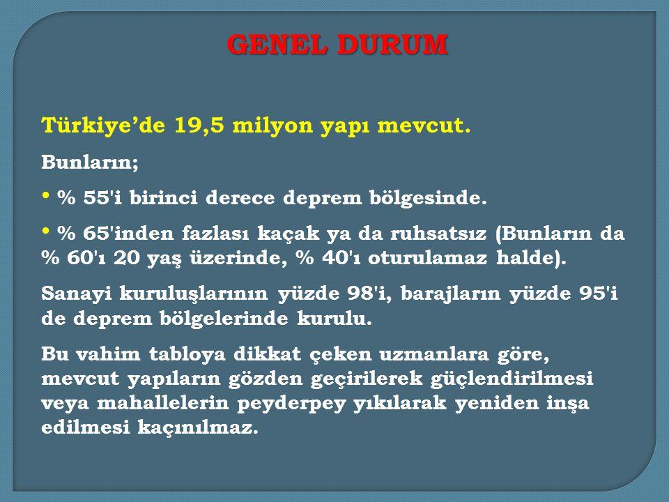 GENEL DURUM Türkiye'de 19,5 milyon yapı mevcut. Bunların;