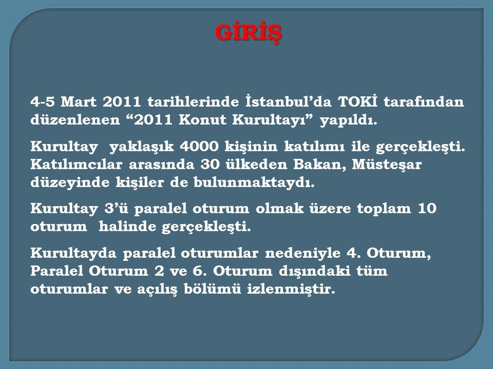 4/3/2017 GİRİŞ. 4-5 Mart 2011 tarihlerinde İstanbul'da TOKİ tarafından düzenlenen 2011 Konut Kurultayı yapıldı.