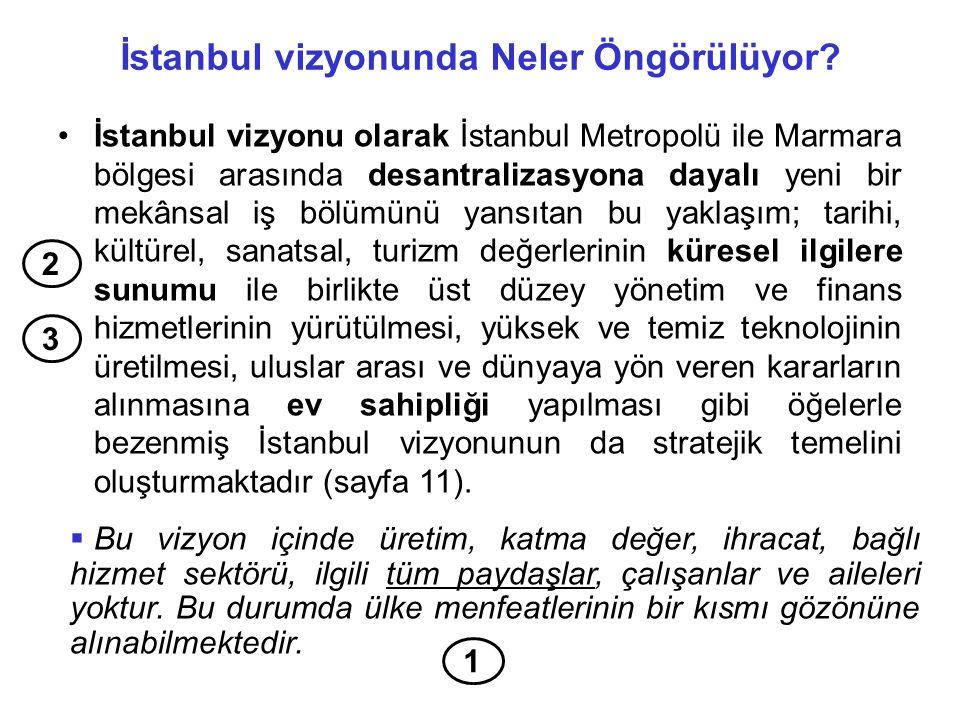 İstanbul vizyonunda Neler Öngörülüyor