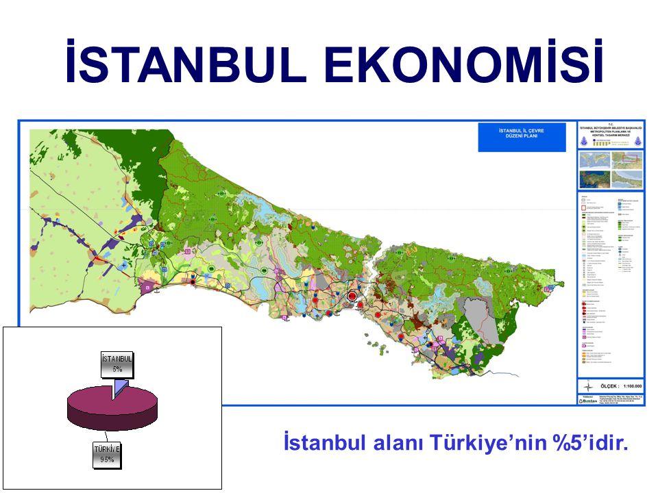 İstanbul alanı Türkiye'nin %5'idir.