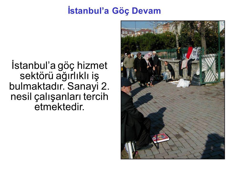 İstanbul'a Göç Devam İstanbul'a göç hizmet sektörü ağırlıklı iş bulmaktadır.