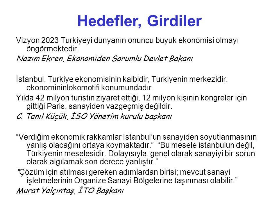 Hedefler, Girdiler Vizyon 2023 Türkiyeyi dünyanın onuncu büyük ekonomisi olmayı öngörmektedir. Nazım Ekren, Ekonomiden Sorumlu Devlet Bakanı.