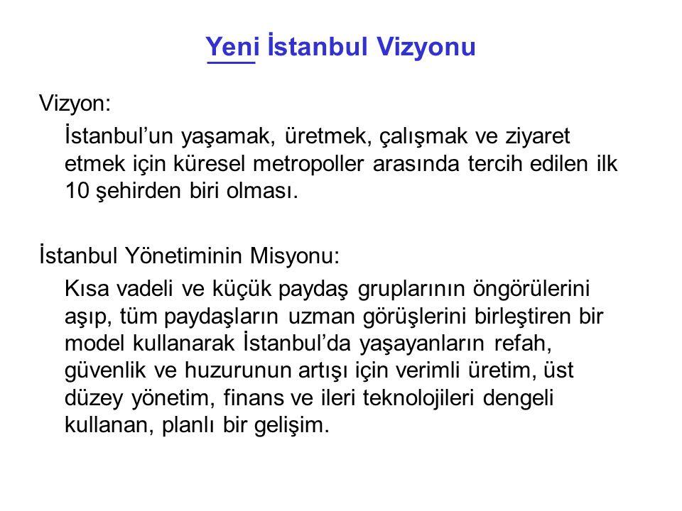 Yeni İstanbul Vizyonu Vizyon: