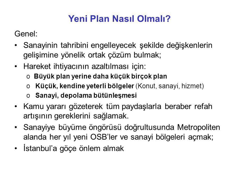 Yeni Plan Nasıl Olmalı Genel: