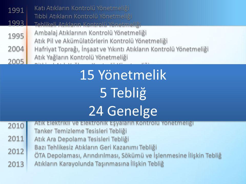 15 Yönetmelik 5 Tebliğ 24 Genelge 1991 1993 1995 2004 2005 2006 2007