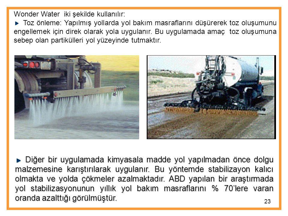 Wonder Water iki şekilde kullanılır: