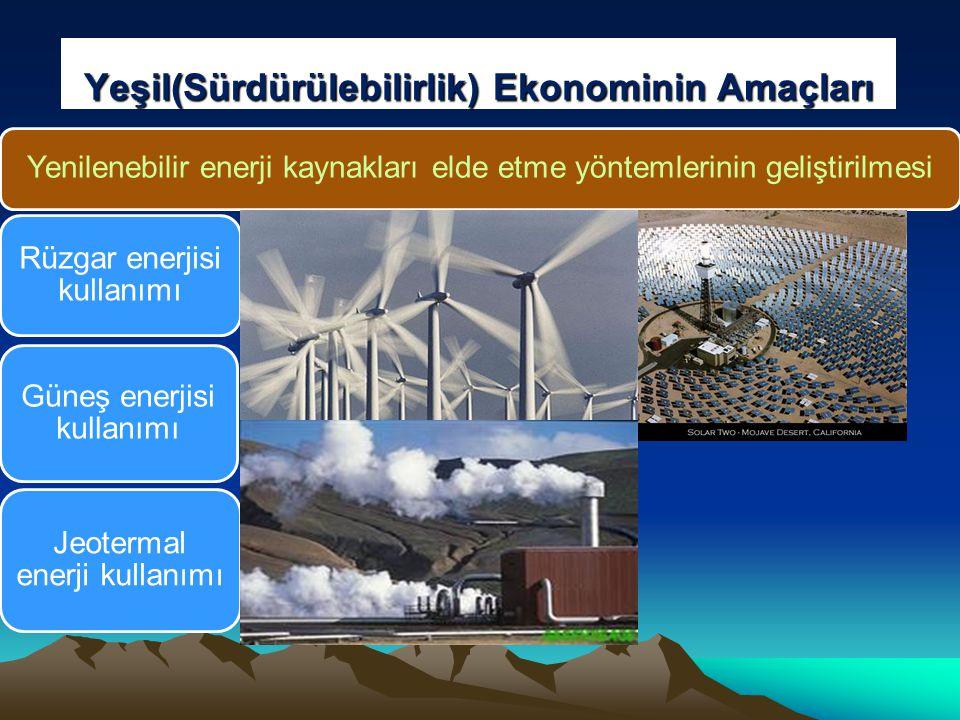 Yeşil(Sürdürülebilirlik) Ekonominin Amaçları