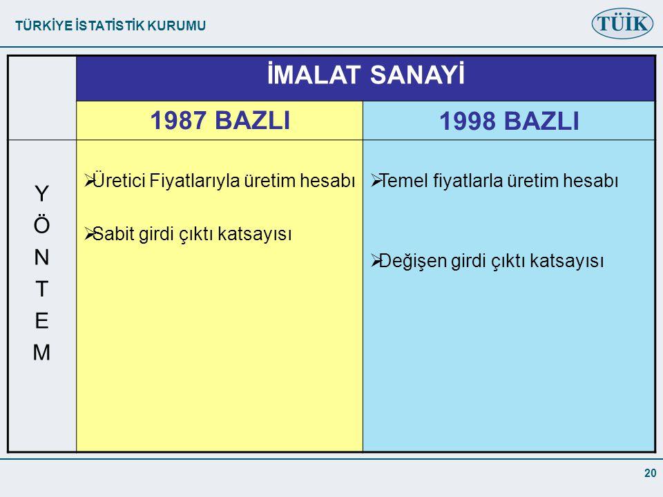 İMALAT SANAYİ 1987 BAZLI 1998 BAZLI Y Ö N T E M