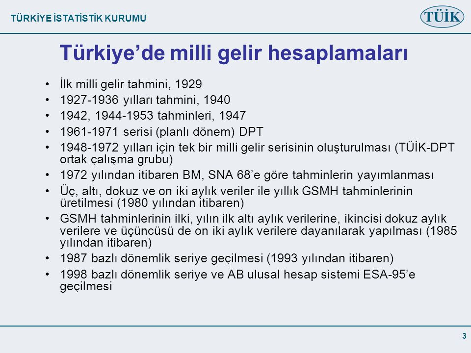 Türkiye'de milli gelir hesaplamaları