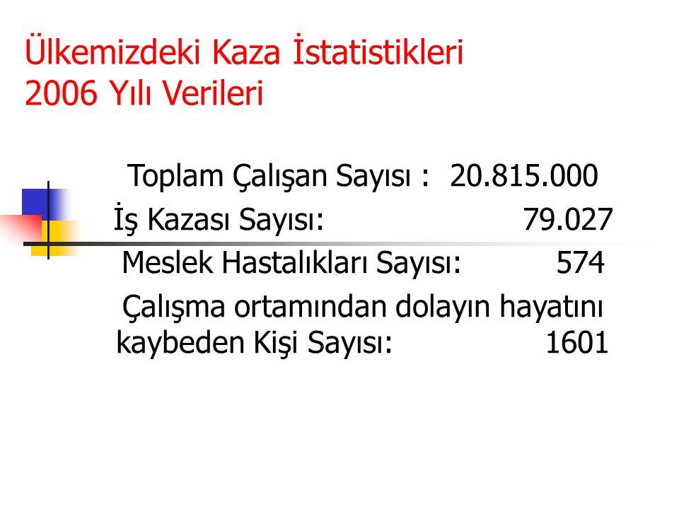 Ülkemizdeki Kaza İstatistikleri 2006 Yılı Verileri