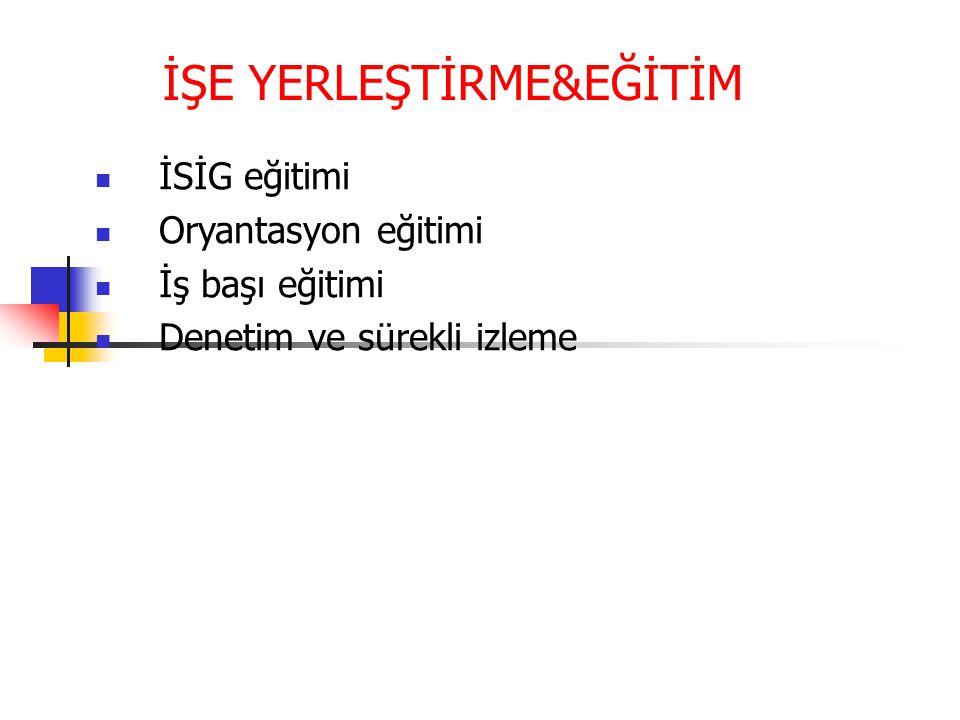 İŞE YERLEŞTİRME&EĞİTİM