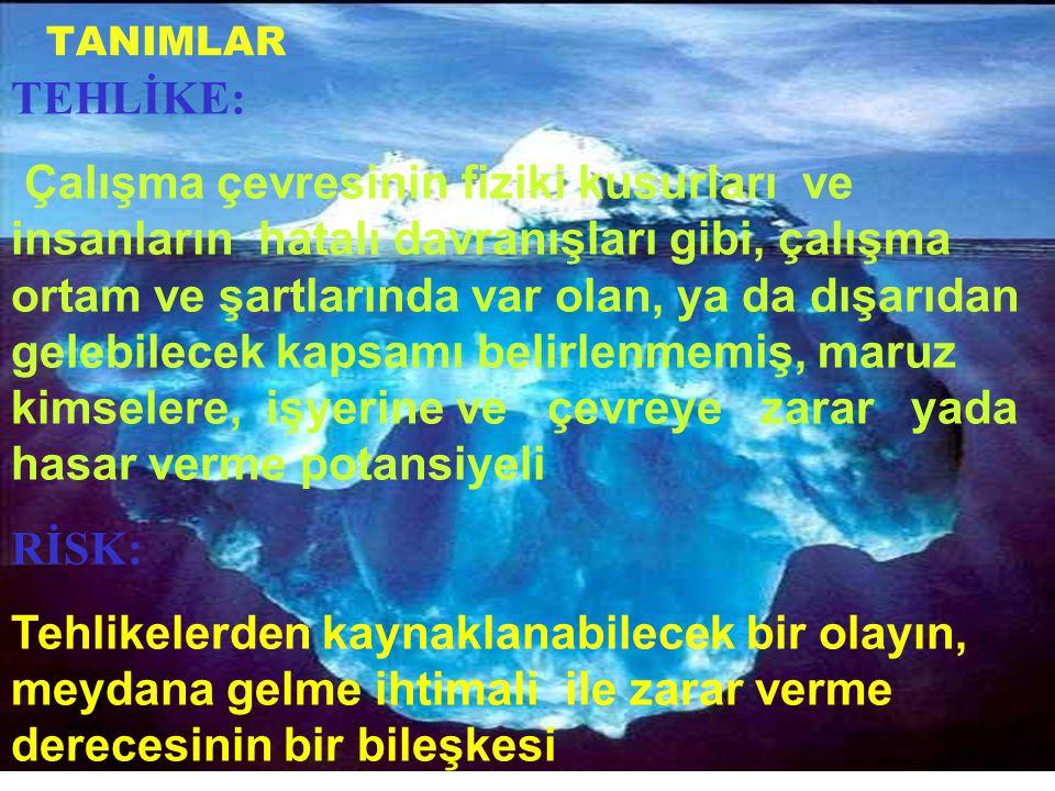 TANIMLAR TEHLİKE: