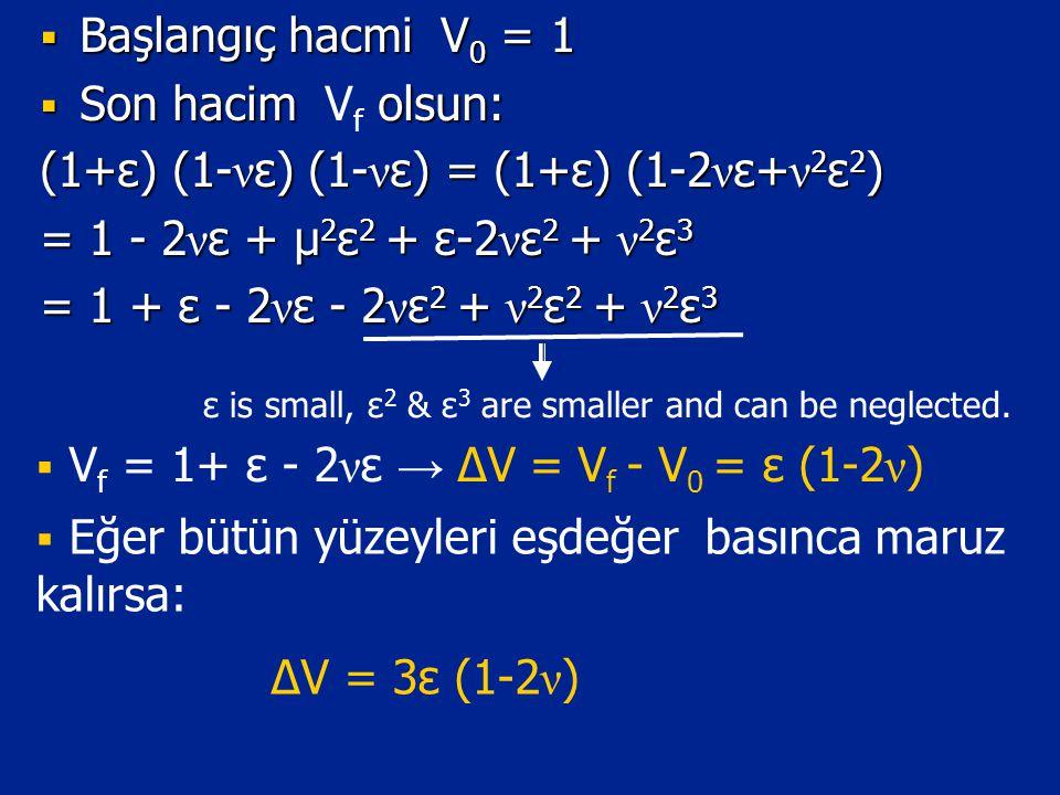 ε is small, ε2 & ε3 are smaller and can be neglected.