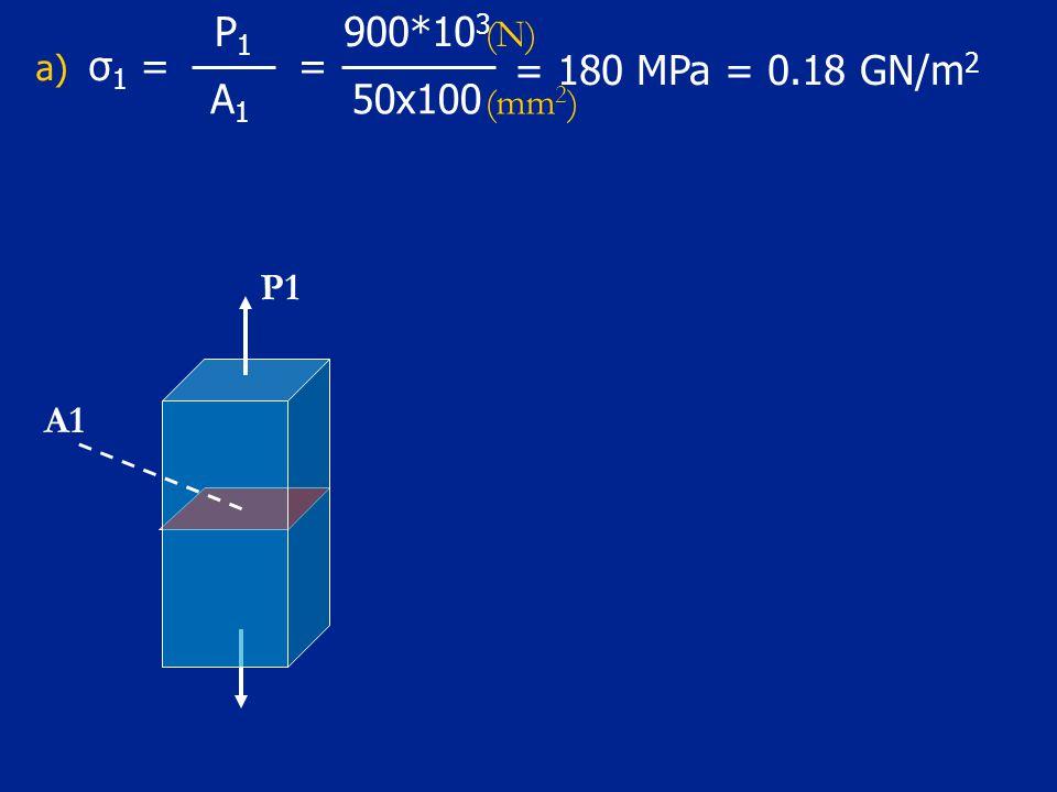 σ1 = 50x100 = 900*103 A1 P1 = 180 MPa = 0.18 GN/m2 (N) (mm2) P1 A1
