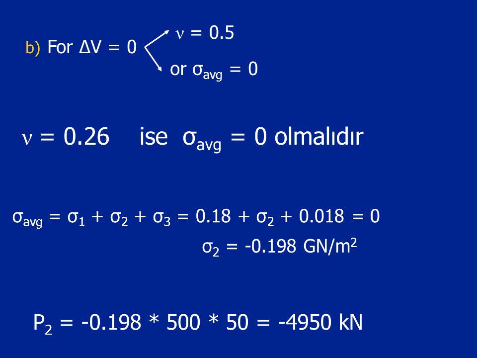ν = 0.26 ise σavg = 0 olmalıdır P2 = -0.198 * 500 * 50 = -4950 kN