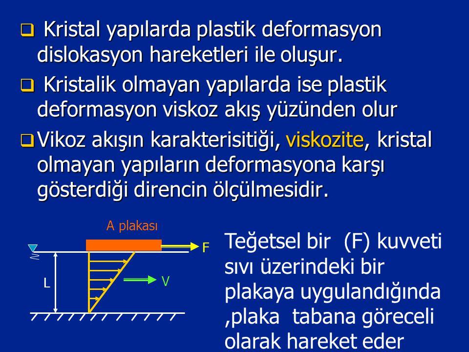 Kristal yapılarda plastik deformasyon dislokasyon hareketleri ile oluşur.