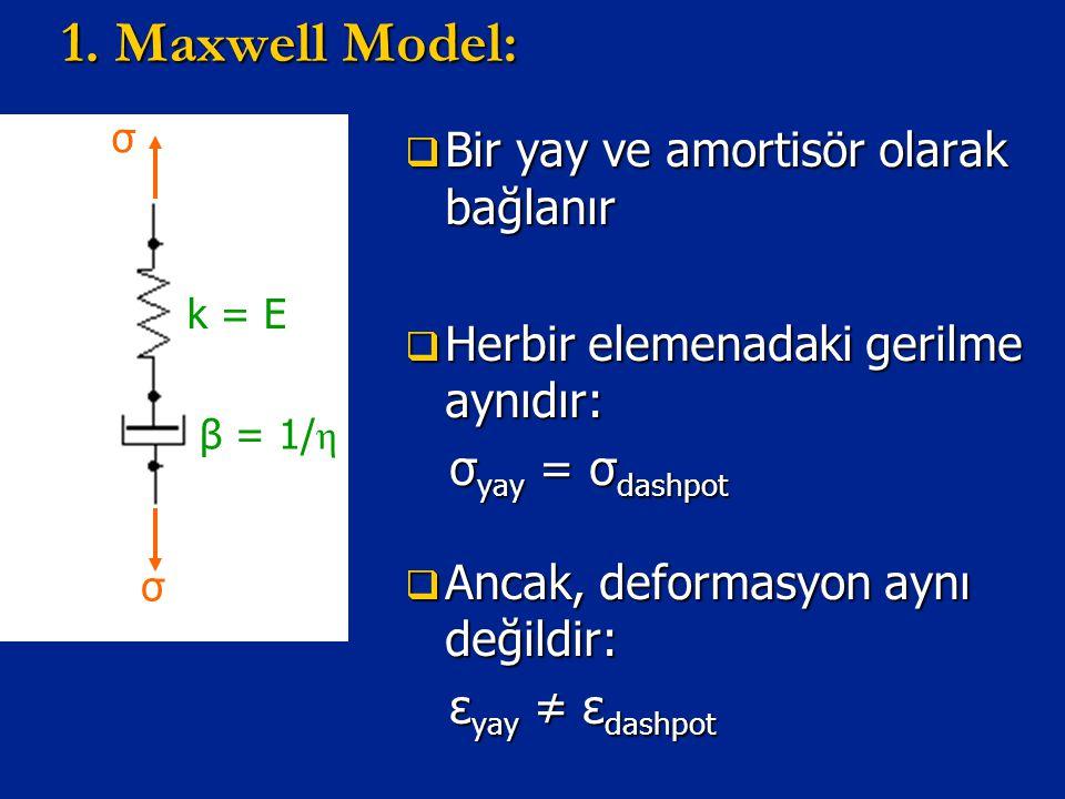 1. Maxwell Model: Bir yay ve amortisör olarak bağlanır