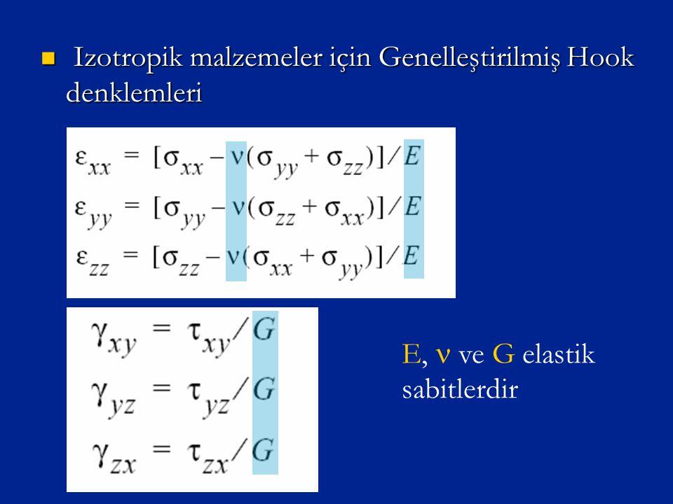 Izotropik malzemeler için Genelleştirilmiş Hook denklemleri