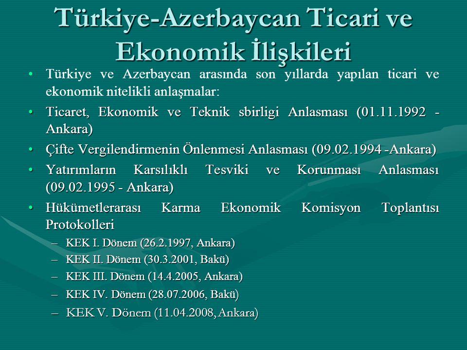 Türkiye-Azerbaycan Ticari ve Ekonomik İlişkileri