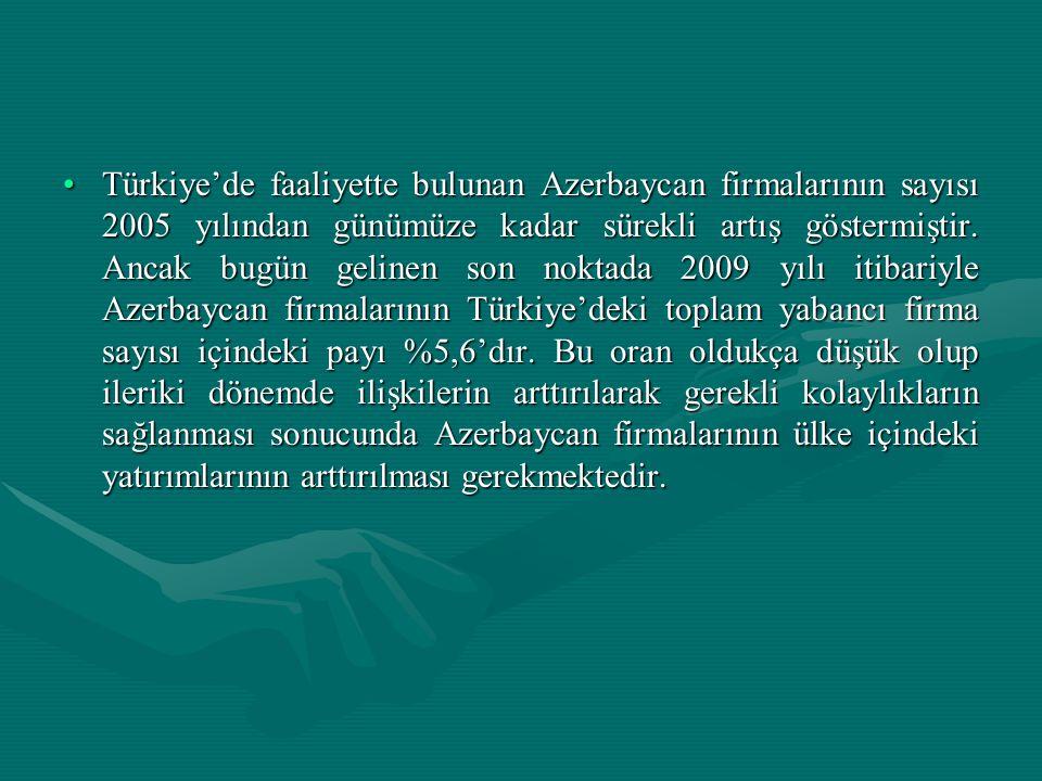 Türkiye'de faaliyette bulunan Azerbaycan firmalarının sayısı 2005 yılından günümüze kadar sürekli artış göstermiştir.