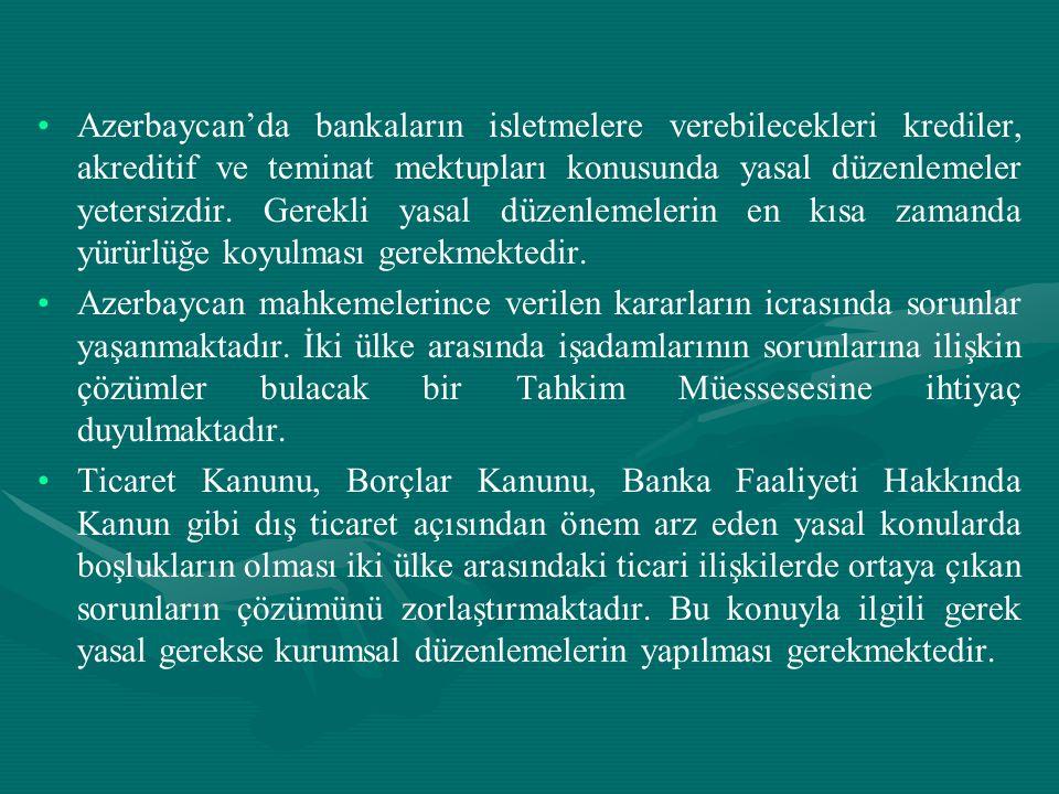 Azerbaycan'da bankaların isletmelere verebilecekleri krediler, akreditif ve teminat mektupları konusunda yasal düzenlemeler yetersizdir. Gerekli yasal düzenlemelerin en kısa zamanda yürürlüğe koyulması gerekmektedir.
