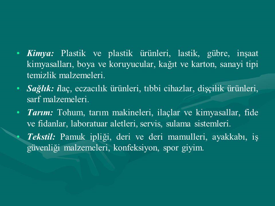 Kimya: Plastik ve plastik ürünleri, lastik, gübre, inşaat kimyasalları, boya ve koruyucular, kağıt ve karton, sanayi tipi temizlik malzemeleri.