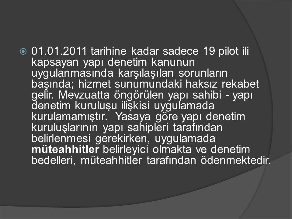 01.01.2011 tarihine kadar sadece 19 pilot ili kapsayan yapı denetim kanunun uygulanmasında karşılaşılan sorunların başında; hizmet sunumundaki haksız rekabet gelir.
