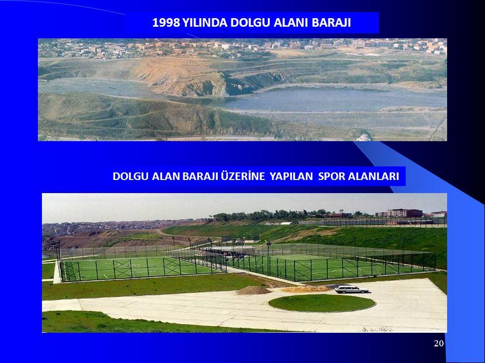 1998 YILINDA DOLGU ALANI BARAJI