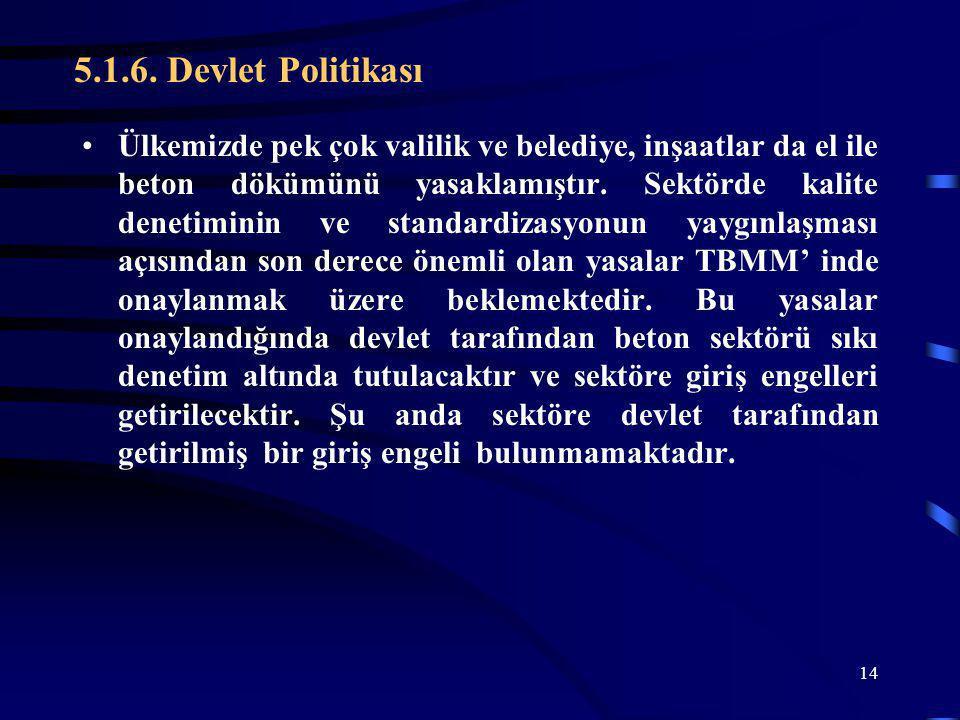 5.1.6. Devlet Politikası