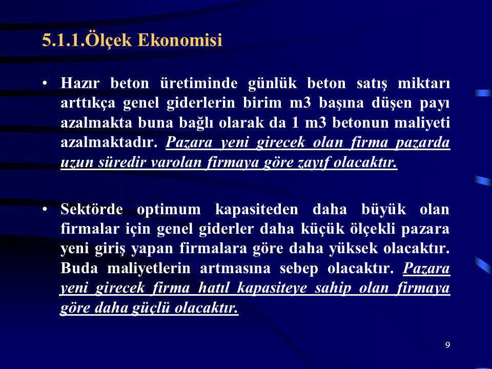 5.1.1.Ölçek Ekonomisi