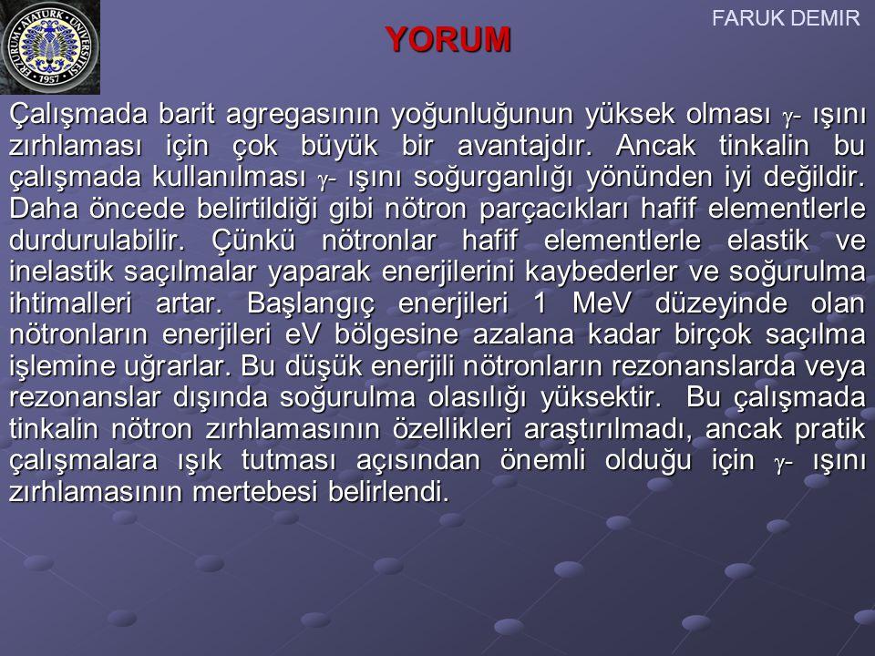 FARUK DEMIR YORUM.