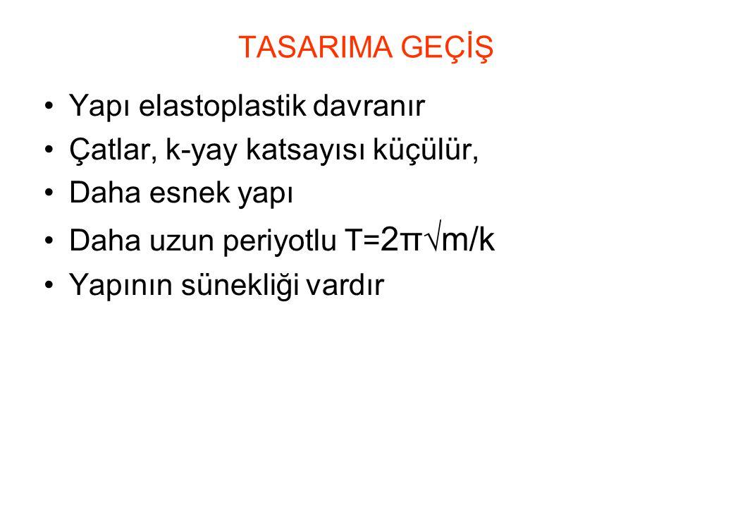 TASARIMA GEÇİŞ Yapı elastoplastik davranır. Çatlar, k-yay katsayısı küçülür, Daha esnek yapı. Daha uzun periyotlu T=2π√m/k.