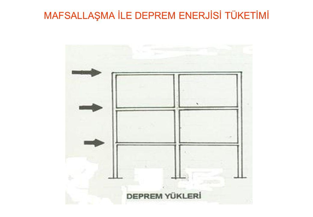 MAFSALLAŞMA İLE DEPREM ENERJİSİ TÜKETİMİ