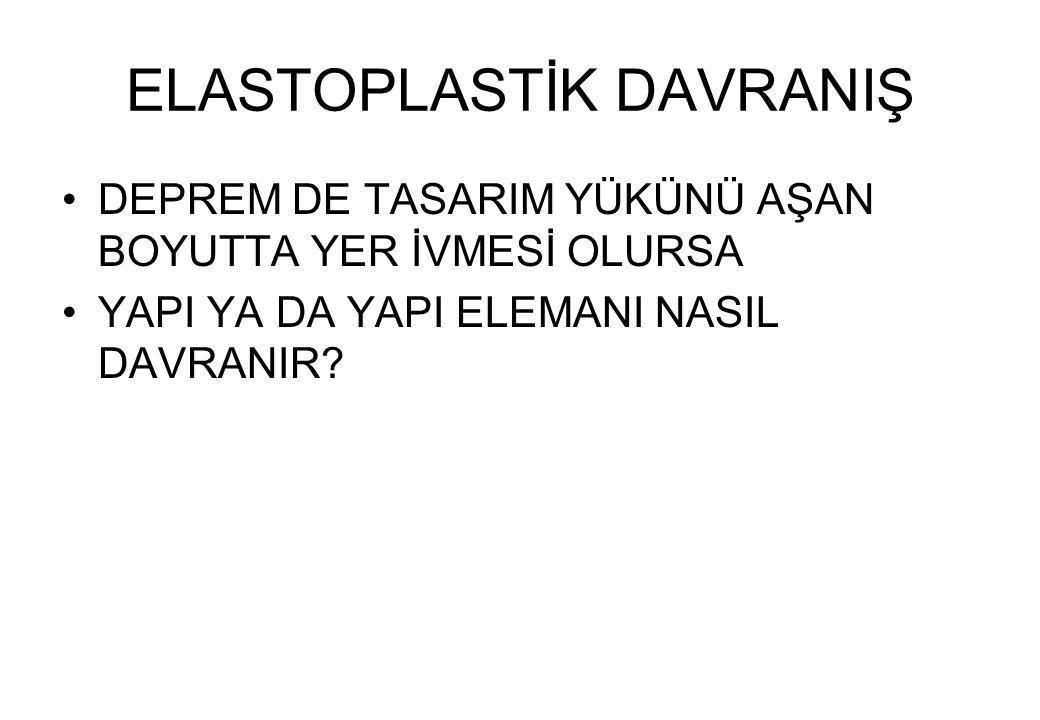 ELASTOPLASTİK DAVRANIŞ