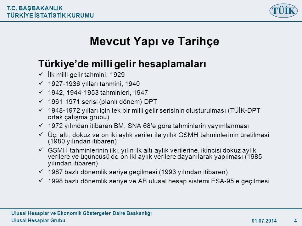 Mevcut Yapı ve Tarihçe Türkiye'de milli gelir hesaplamaları